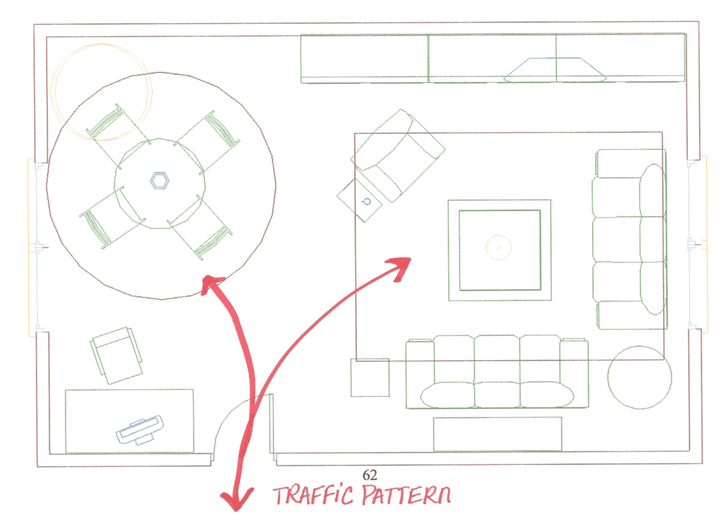 a floor plan with traffic patterns-easy DIY home decorating ideas